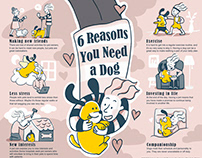 Infographic- 6 Reasons You Need a Dog