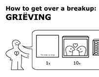 IKEA inspired guide to go get over a breakup