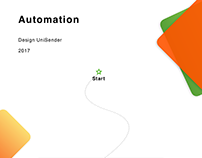 Email Marketing Automation Design Case Study