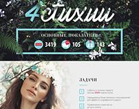 Instagram case | Beauty salon | SMM | Digital