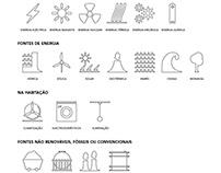 PICTOGRAMS - Energia Simples