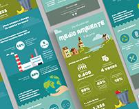 Nestlé / World Environment Day 2017 Infographic