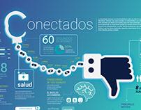 Infografía social