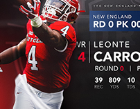 Rutgers 2016 NFL Draft Graphics