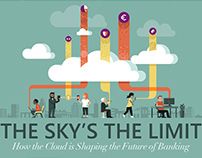 Microsoft: The Sky's the Limit