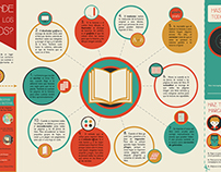 Infografía - ¿Dónde nacen los libros?