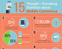 Mobile Commerce: 15 Facts you need to know [INFOGRAPHIC