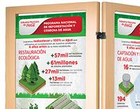 Fundación Coca-Cola Infografías
