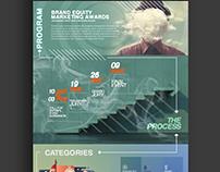 Website mockup design for brand equity marketing awards