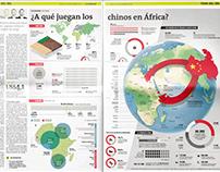 Expansionismo chino: infografía
