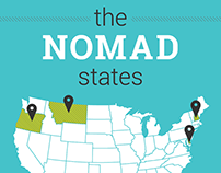 The NOMAD States Infographic