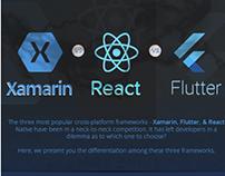 Xamarin vs React vs Flutter