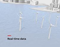 ABB Wind - Digital electrical Drivetrain
