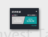 Invest Tab -Economic data card