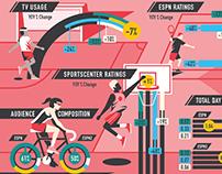ESPN: Sport Demographic Poster