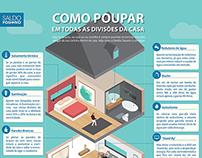 Como Poupar em todas as divisões da Casa | Infografia