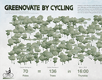 Greenovate by Cycling