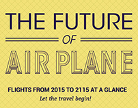 The Future of Airplane