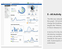 LMS Dashboard Exercise