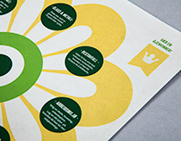 Annual report 2013- Agder Renovasjon