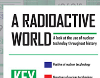 A RADIOACTIVE WORLD