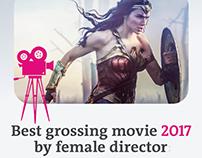 Female Movie Directors