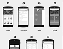 Mockup Design / Flow / Wireframe for the Mobile App