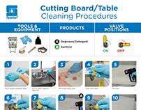 Procedural Charts