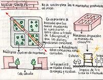 PROYECTO URBANO/2014-1/Bitácora de Recorridos