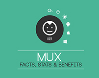 What is MuX? Inphographic