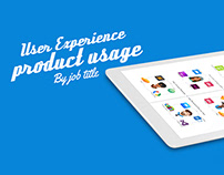 UX Product Usage by Job Title