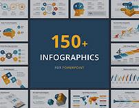 150+ PowerPoint Infographics