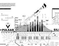 Modela de Información Piano