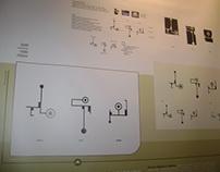 Signos y Sistema