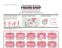 1807 Zoom in : Figure Shop around Hongik Univ.