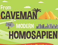 From Caveman to Modern Homosapien [Infographic]
