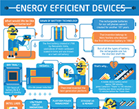 Intel Labs: Energy Efficiency Devices