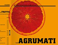 Aromitalia product catalog