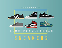 Sneakers - Infographic