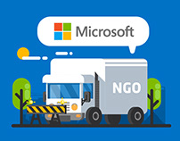 Microsoft | Communication & Mobility