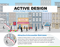 Active Design: An Infograph on Healthier Cities