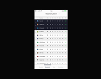 Football Ranking V L1