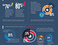 Infographics for Social Media Marketing