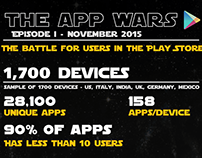 Infographic about Android Users - App Wars Episode 1