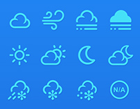 AOL Weather Icon Redesign