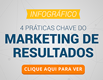 Infografico - Marketing de Resultados