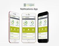 EFG HERMES Mobile app design