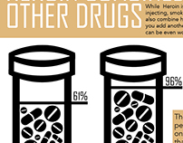 New Day Campaign/Heroin Infographic