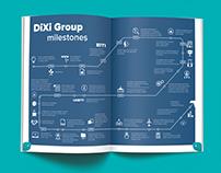 DiXi Annual Report 2018