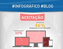 Infográfico - Dados Internet